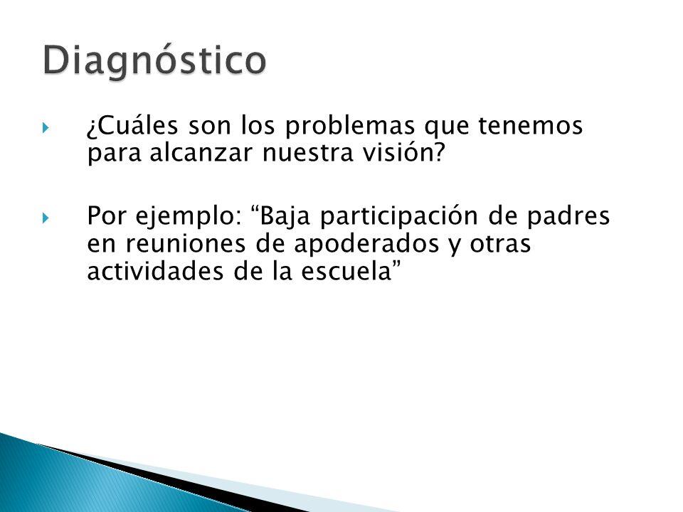 Diagnóstico ¿Cuáles son los problemas que tenemos para alcanzar nuestra visión