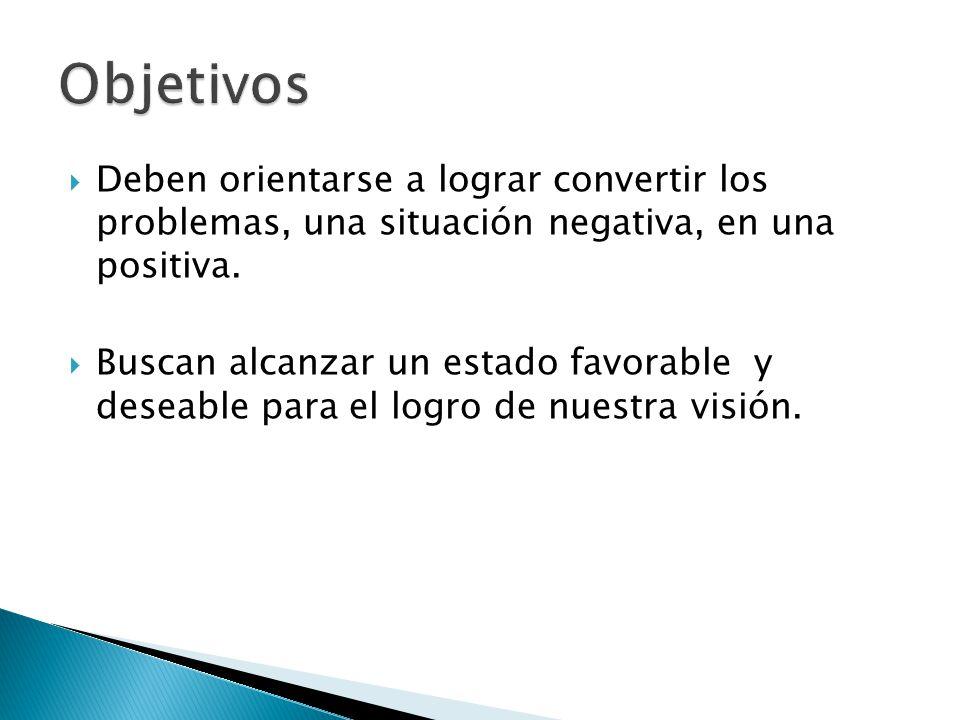 Objetivos Deben orientarse a lograr convertir los problemas, una situación negativa, en una positiva.