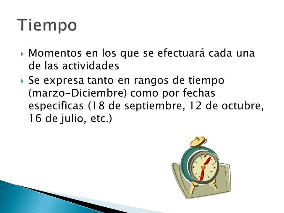 Tiempo Momentos en los que se efectuará cada una de las actividades