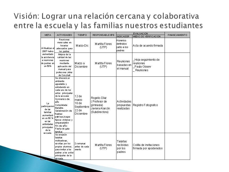 Visión: Lograr una relación cercana y colaborativa entre la escuela y las familias nuestros estudiantes
