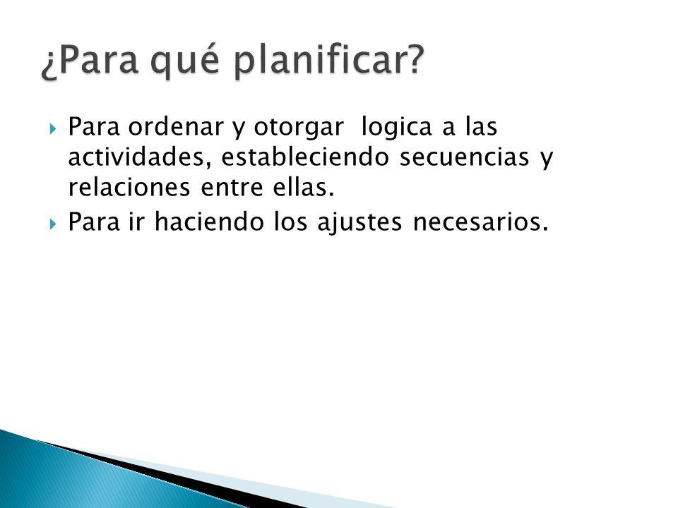 ¿Para qué planificar Para ordenar y otorgar logica a las actividades, estableciendo secuencias y relaciones entre ellas.