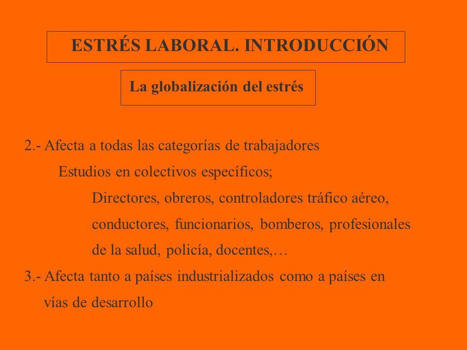 ESTRÉS LABORAL. INTRODUCCIÓN