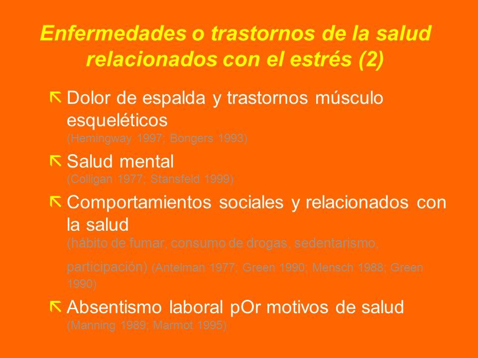 Enfermedades o trastornos de la salud relacionados con el estrés (2)