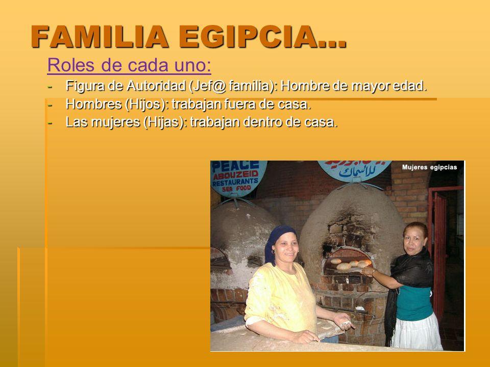 FAMILIA EGIPCIA… Roles de cada uno: