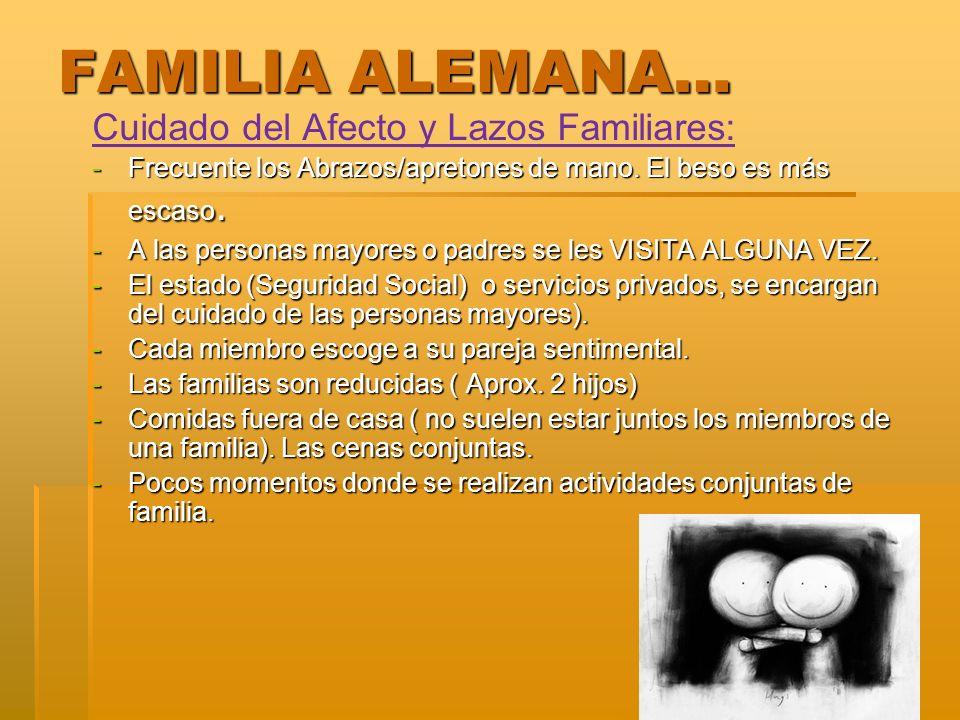 FAMILIA ALEMANA… Cuidado del Afecto y Lazos Familiares: