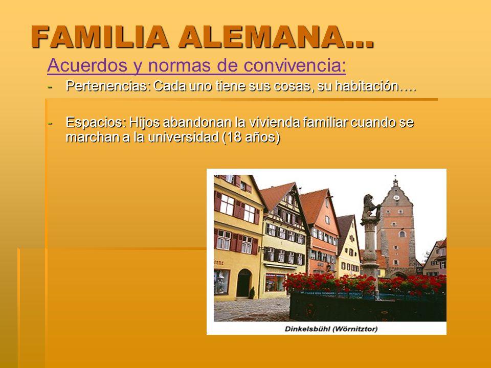 FAMILIA ALEMANA… Acuerdos y normas de convivencia: