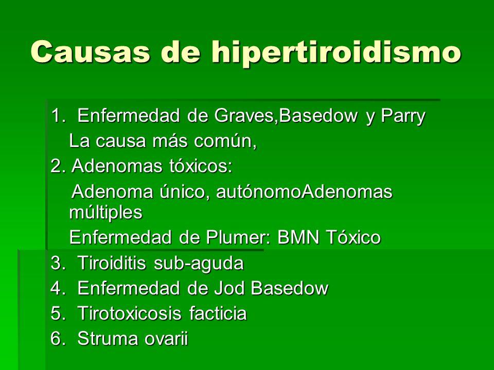 Causas de hipertiroidismo