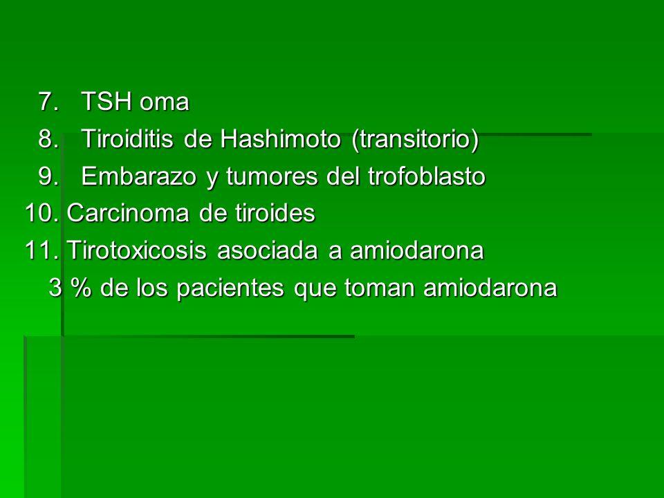 7. TSH oma 8. Tiroiditis de Hashimoto (transitorio) 9. Embarazo y tumores del trofoblasto. 10. Carcinoma de tiroides.