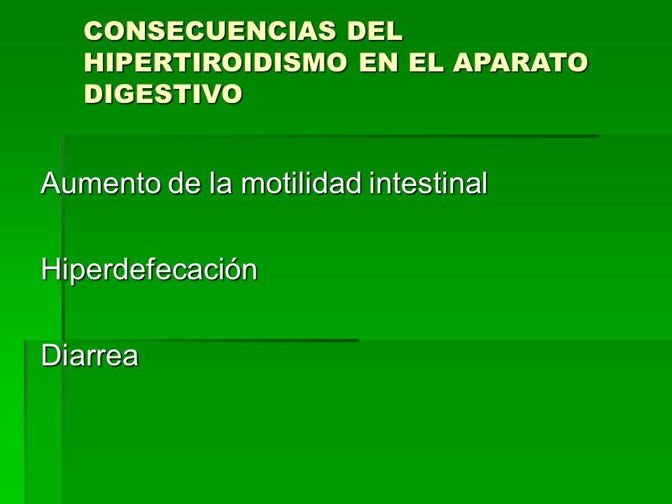 Aumento de la motilidad intestinal Hiperdefecación Diarrea