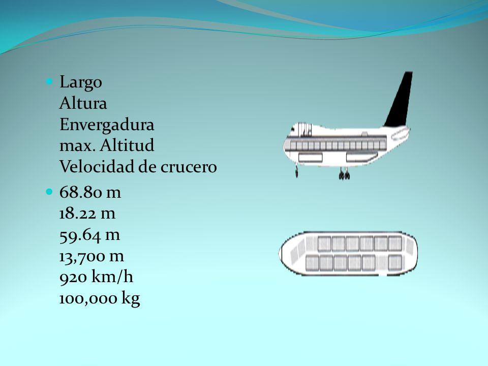 Largo Altura Envergadura max. Altitud Velocidad de crucero