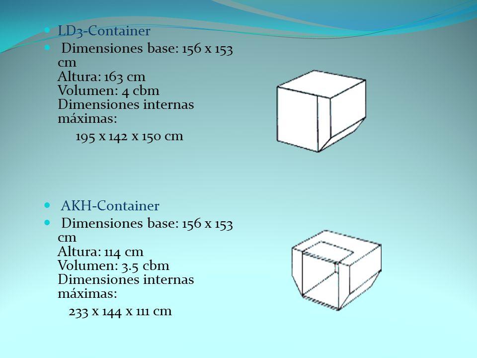 LD3-Container Dimensiones base: 156 x 153 cm Altura: 163 cm Volumen: 4 cbm Dimensiones internas máximas: