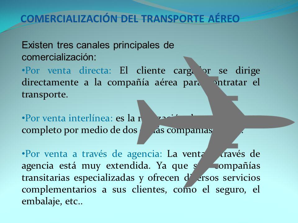 COMERCIALIZACIÓN DEL TRANSPORTE AÉREO