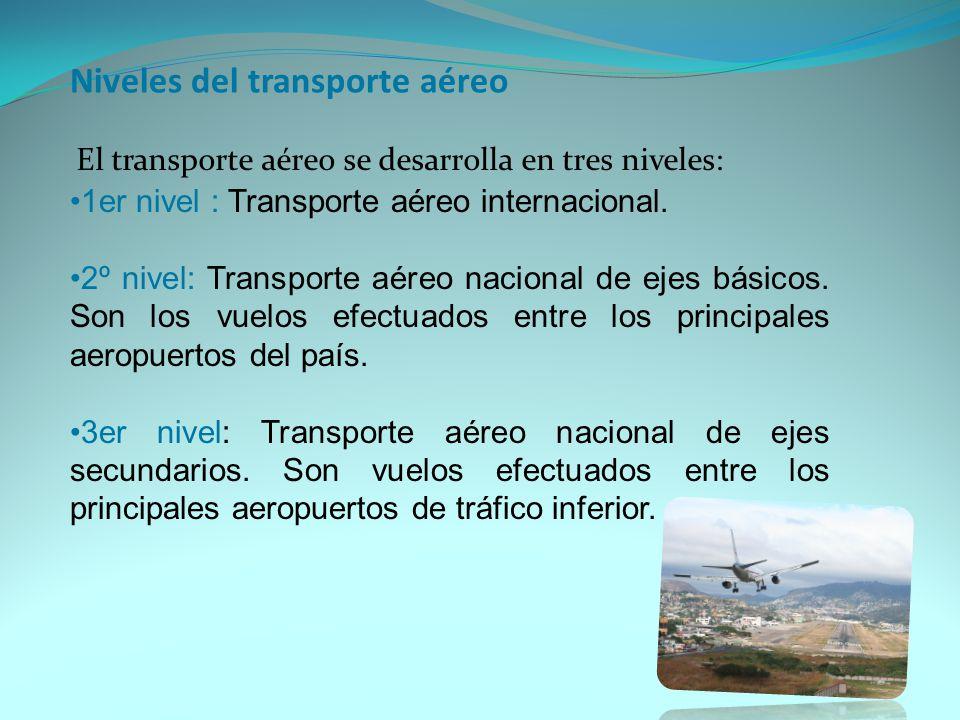 Niveles del transporte aéreo