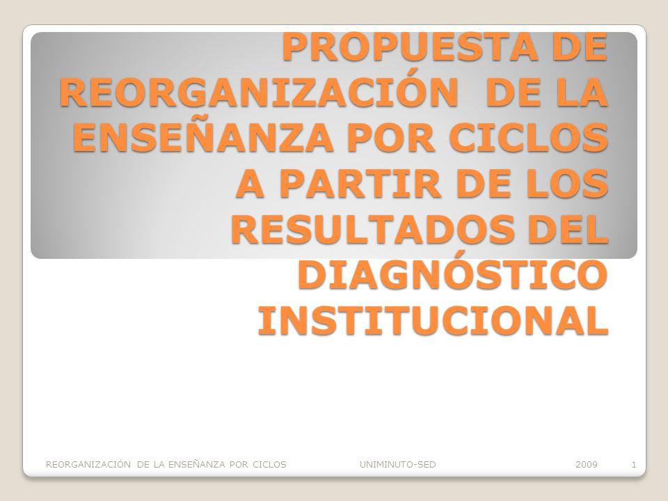 PROPUESTA DE REORGANIZACIÓN DE LA ENSEÑANZA POR CICLOS A PARTIR DE LOS RESULTADOS DEL DIAGNÓSTICO INSTITUCIONAL