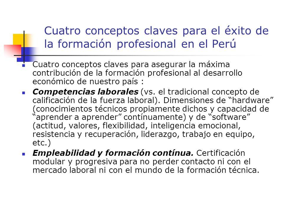 Cuatro conceptos claves para el éxito de la formación profesional en el Perú