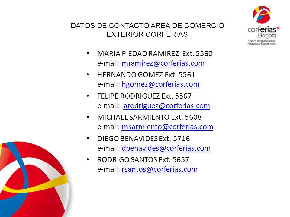 DATOS DE CONTACTO AREA DE COMERCIO EXTERIOR CORFERIAS