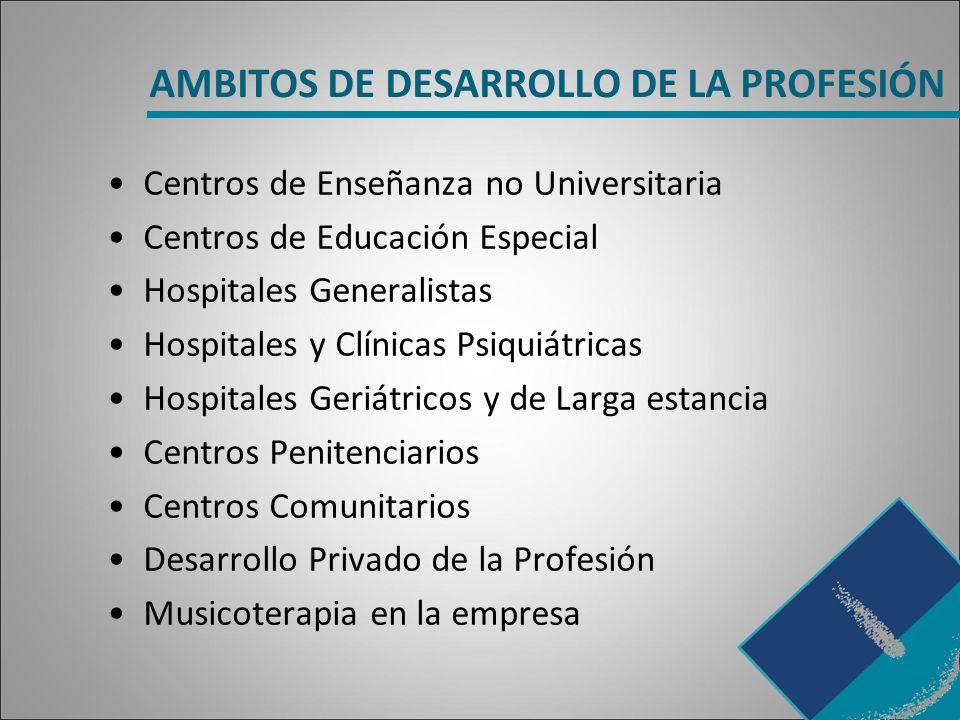 AMBITOS DE DESARROLLO DE LA PROFESIÓN