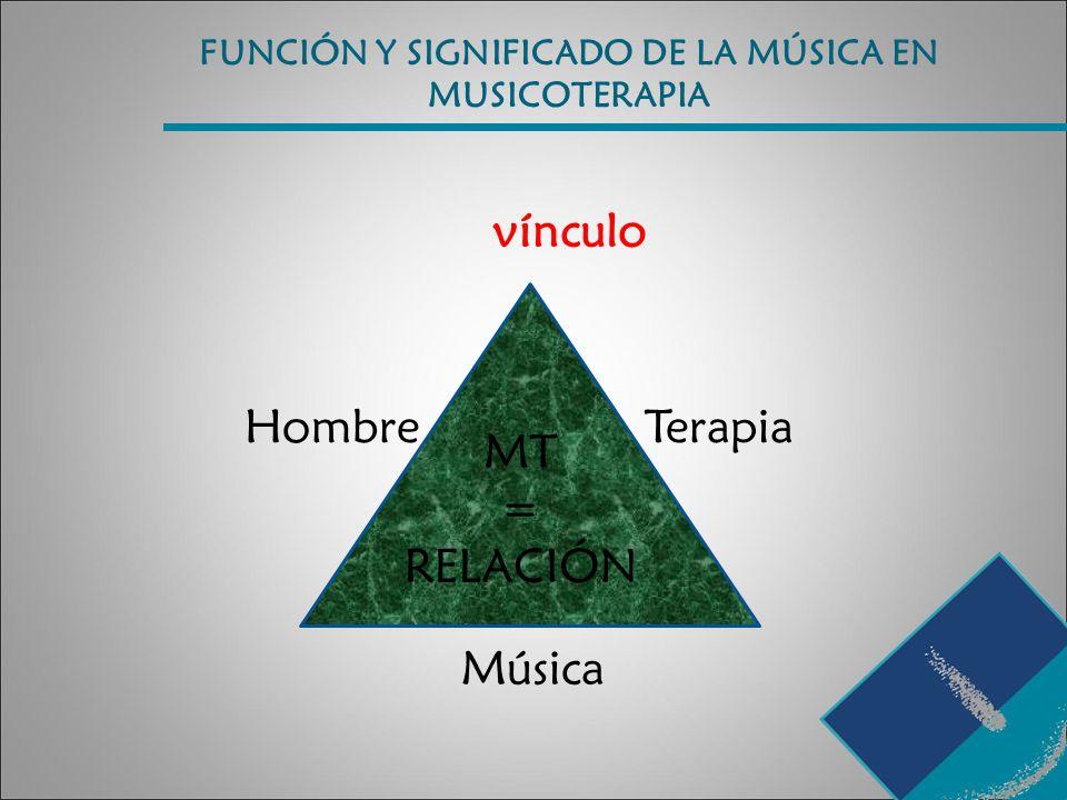 FUNCIÓN Y SIGNIFICADO DE LA MÚSICA EN MUSICOTERAPIA vínculo