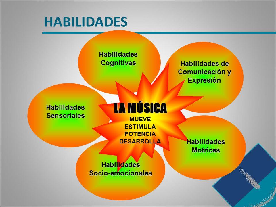 HABILIDADES LA MÚSICA Habilidades Cognitivas