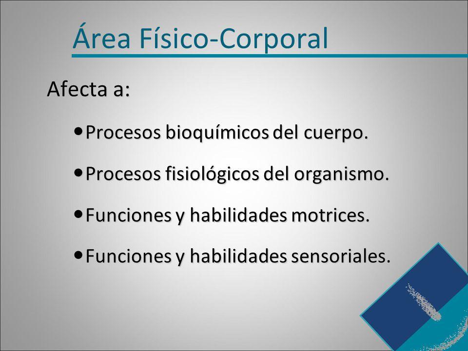 Área Físico-Corporal Afecta a: Procesos bioquímicos del cuerpo.