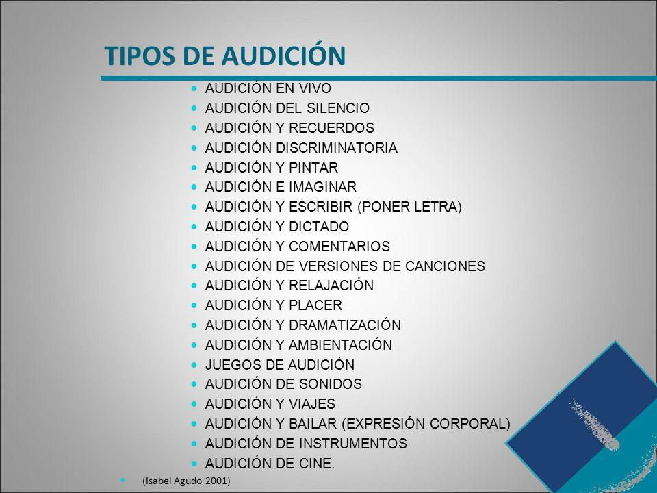 TIPOS DE AUDICIÓN AUDICIÓN EN VIVO AUDICIÓN DEL SILENCIO