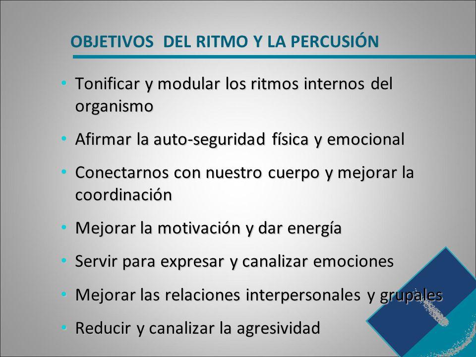 OBJETIVOS DEL RITMO Y LA PERCUSIÓN