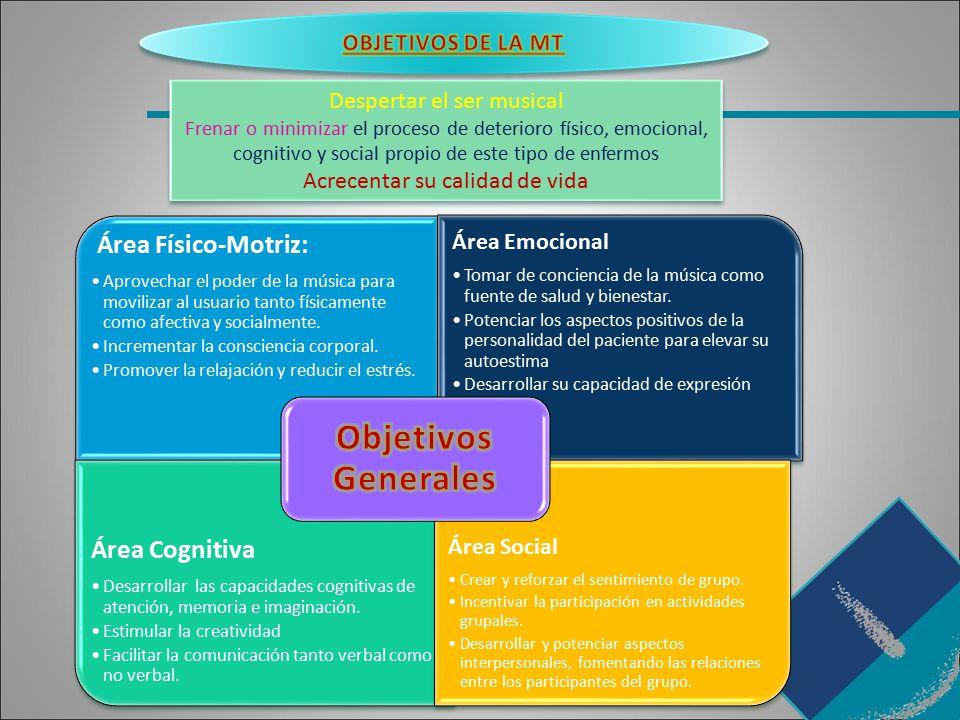 Objetivos Generales Área Físico-Motriz: Área Cognitiva