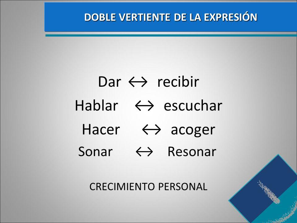 DOBLE VERTIENTE DE LA EXPRESIÓN