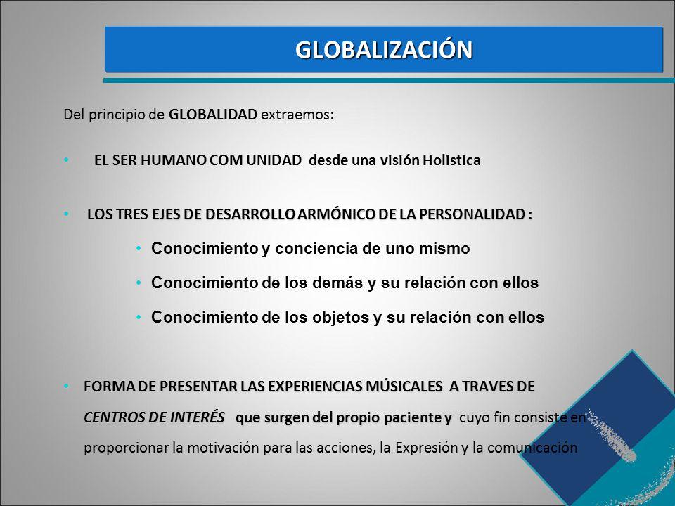 GLOBALIZACIÓN Del principio de GLOBALIDAD extraemos: