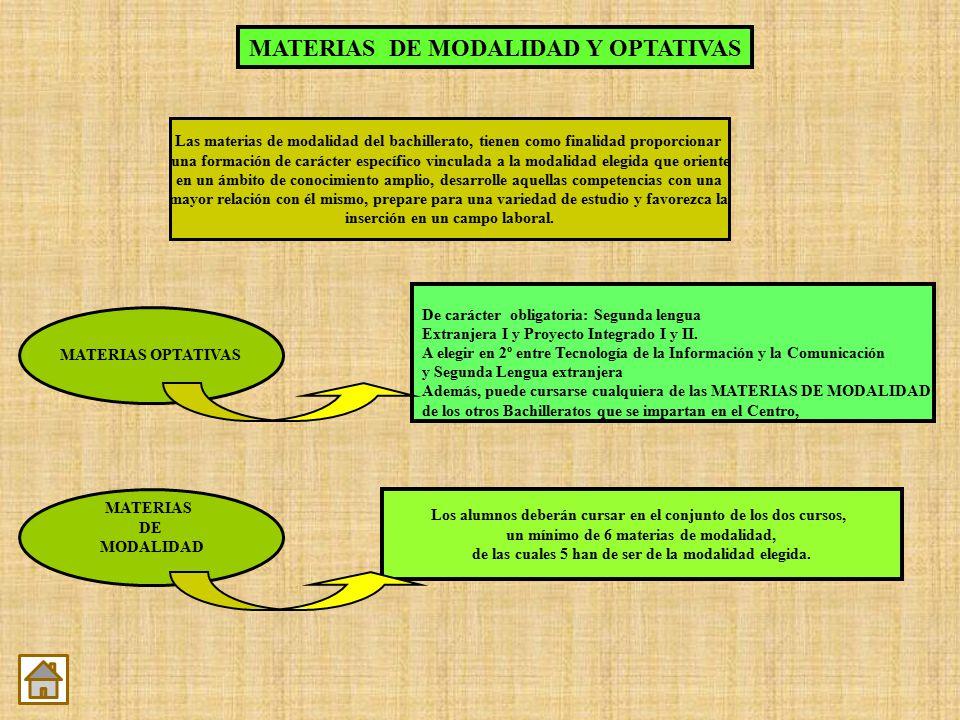 MATERIAS DE MODALIDAD Y OPTATIVAS