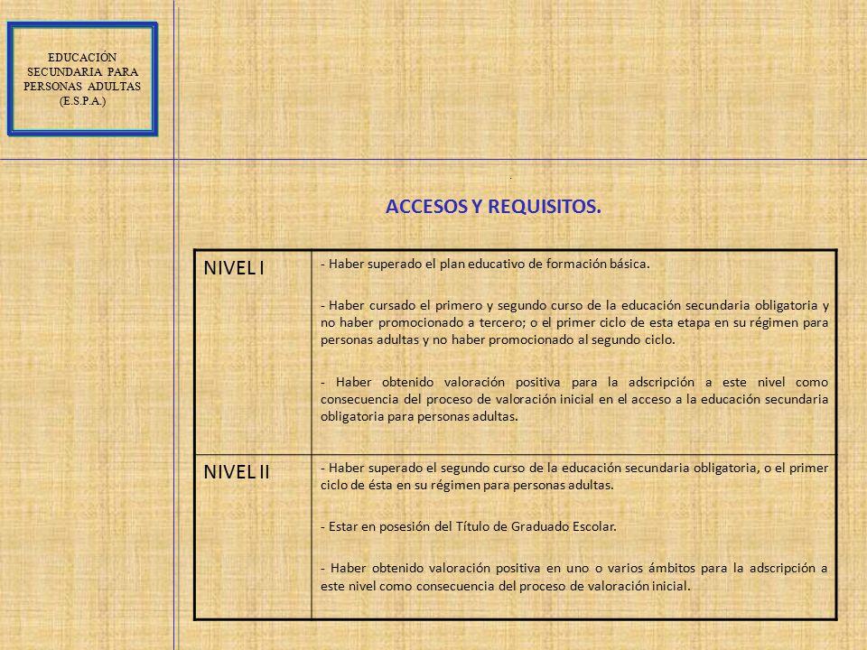 EDUCACIÓN SECUNDARIA PARA PERSONAS ADULTAS (E.S.P.A.)