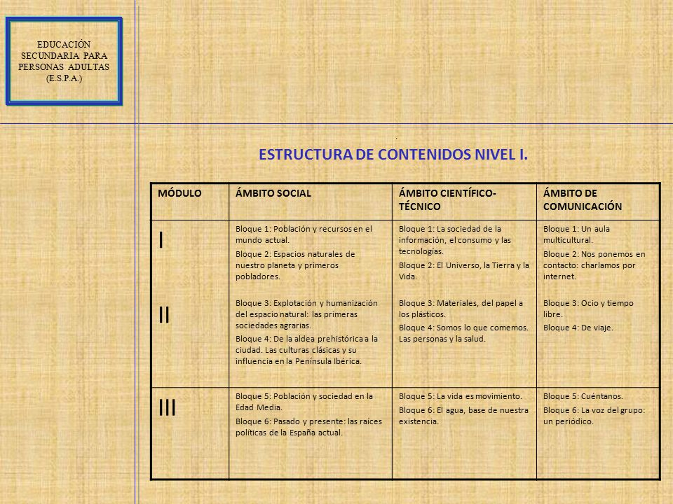 ESTRUCTURA DE CONTENIDOS NIVEL I.