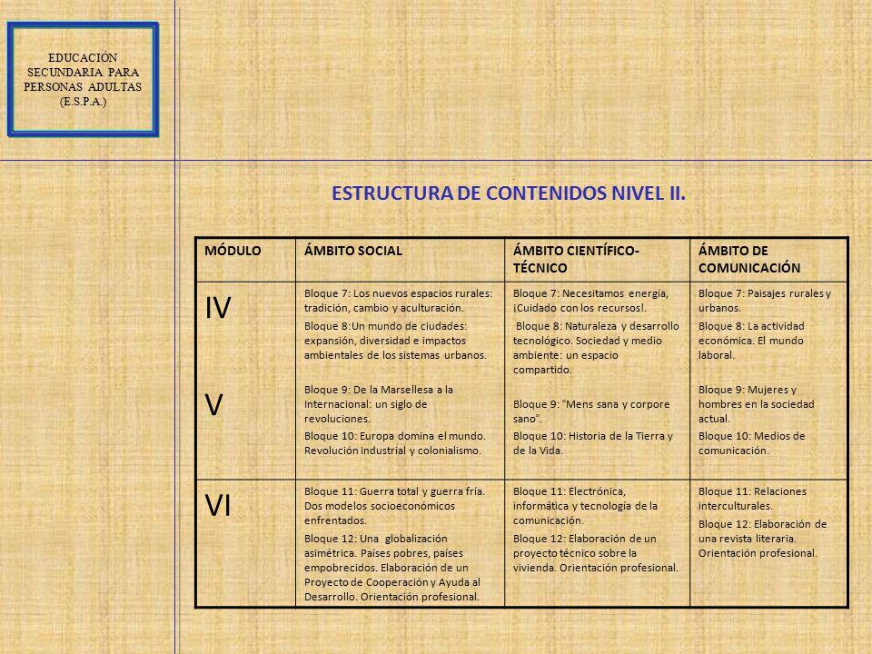ESTRUCTURA DE CONTENIDOS NIVEL II.