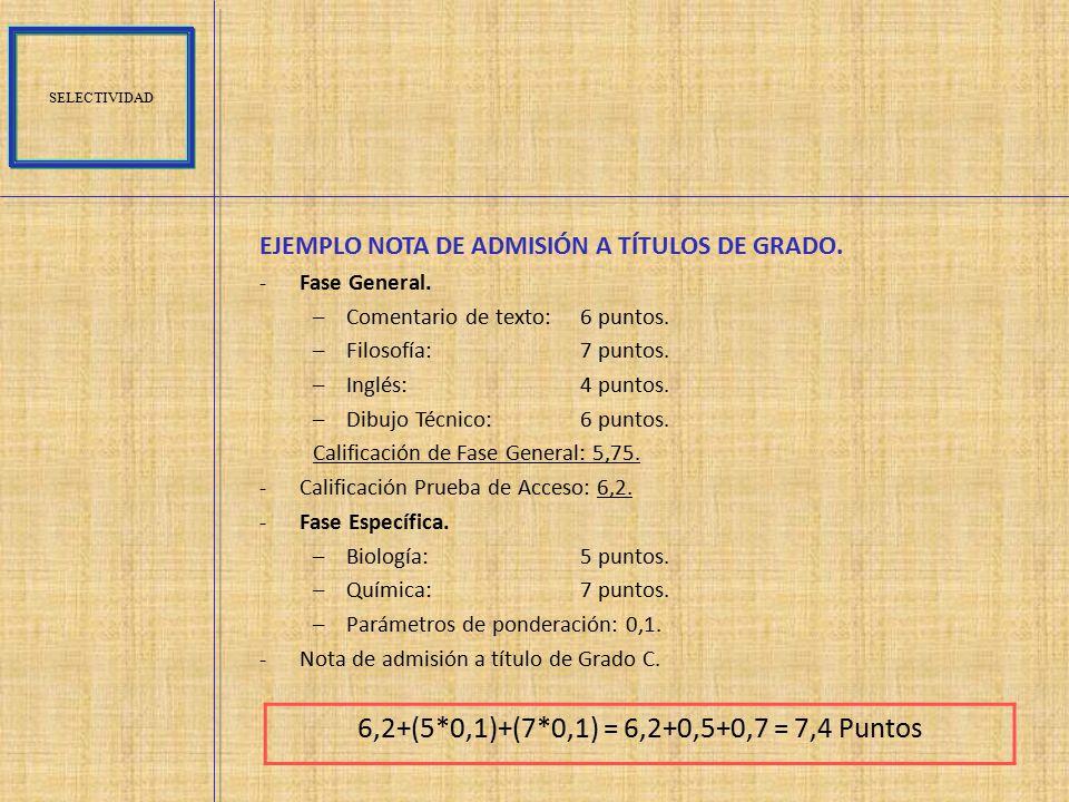 SELECTIVIDAD EJEMPLO NOTA DE ADMISIÓN A TÍTULOS DE GRADO. Fase General. Comentario de texto: 6 puntos.