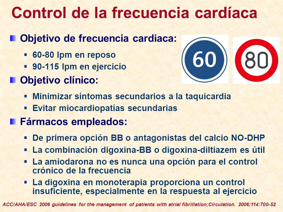 Control de la frecuencia cardíaca