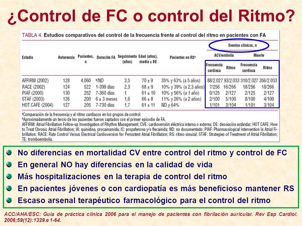 ¿Control de FC o control del Ritmo