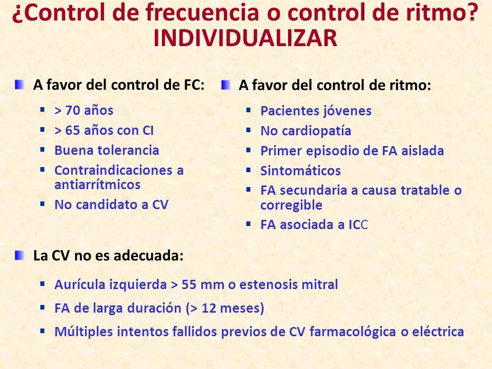 ¿Control de frecuencia o control de ritmo INDIVIDUALIZAR