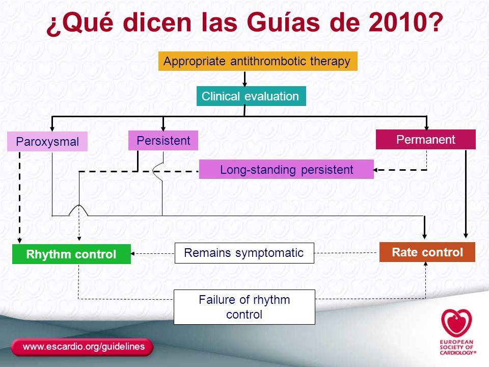 ¿Qué dicen las Guías de 2010 Appropriate antithrombotic therapy