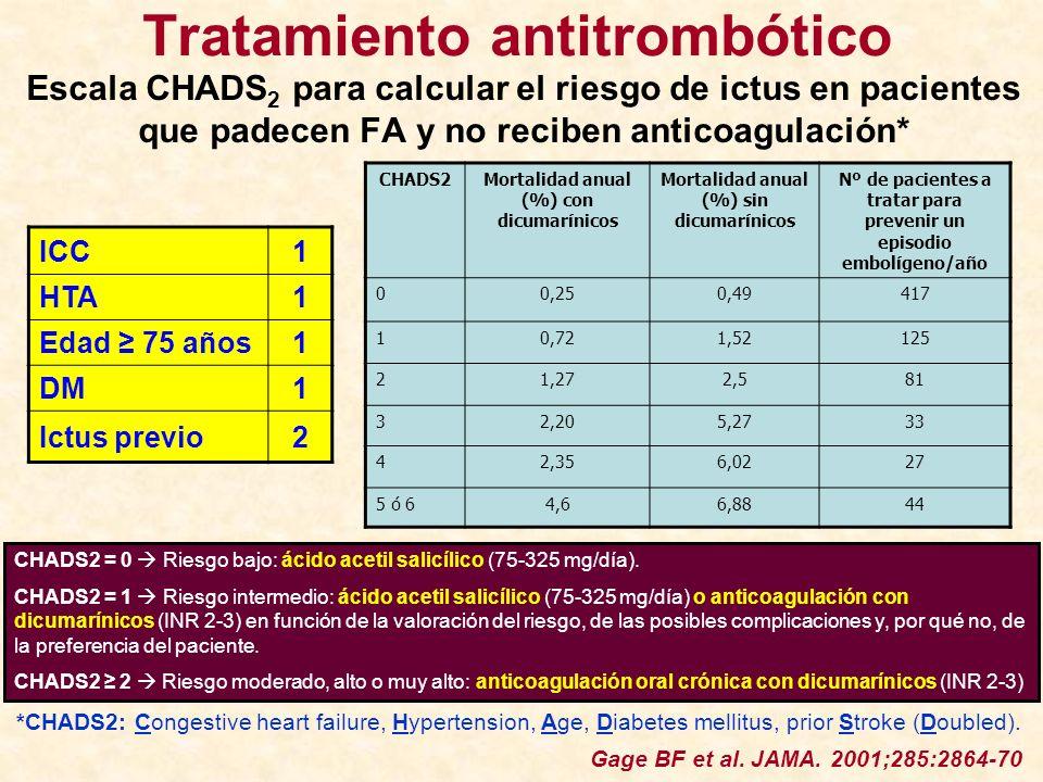 Tratamiento antitrombótico