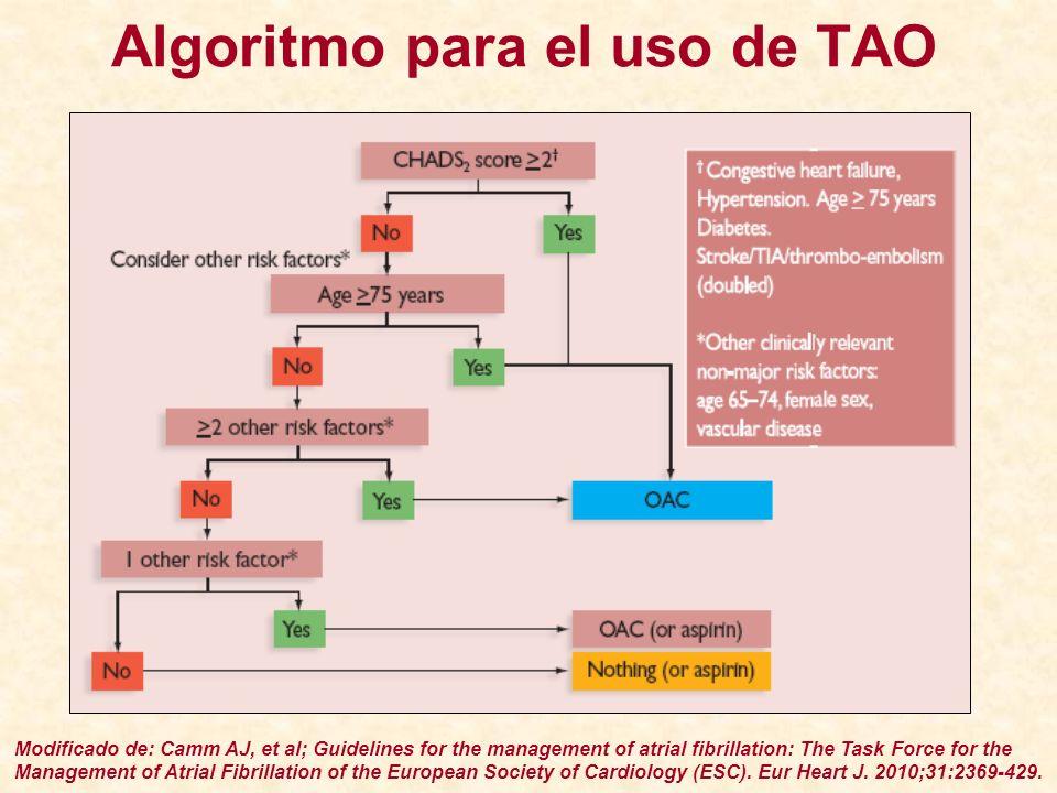 Algoritmo para el uso de TAO