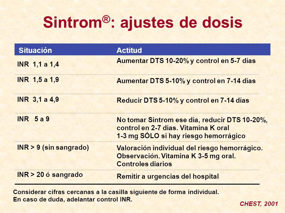 Sintrom®: ajustes de dosis