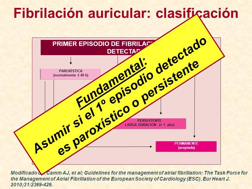 Fibrilación auricular: clasificación