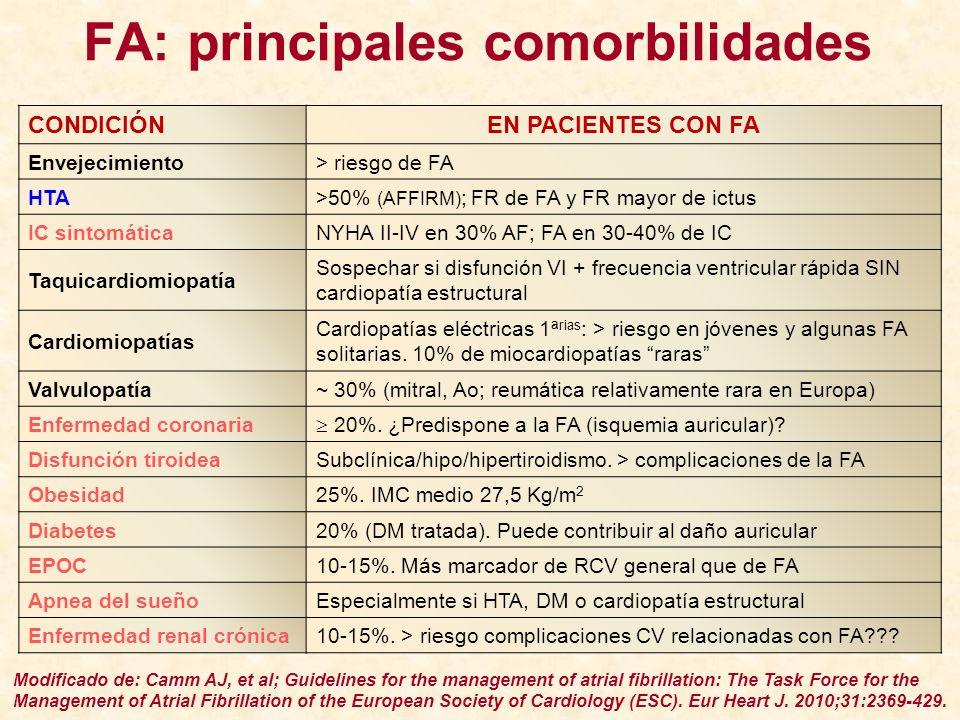 FA: principales comorbilidades