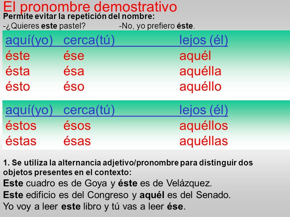El pronombre demostrativo