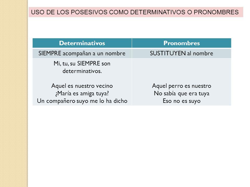 Determinativos Pronombres