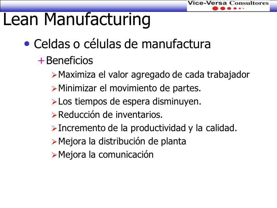 Lean Manufacturing Celdas o células de manufactura Beneficios