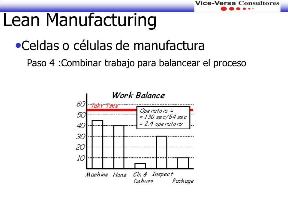 Lean Manufacturing Celdas o células de manufactura