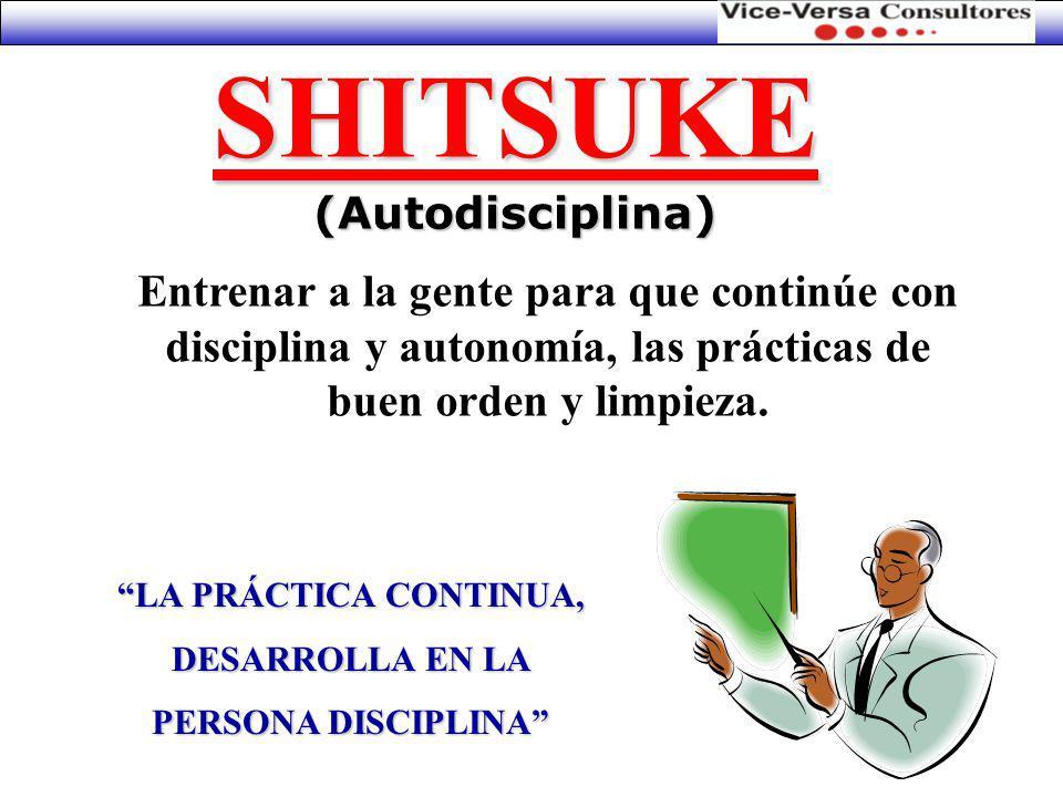 SHITSUKE (Autodisciplina) Entrenar a la gente para que continúe con disciplina y autonomía, las prácticas de buen orden y limpieza.