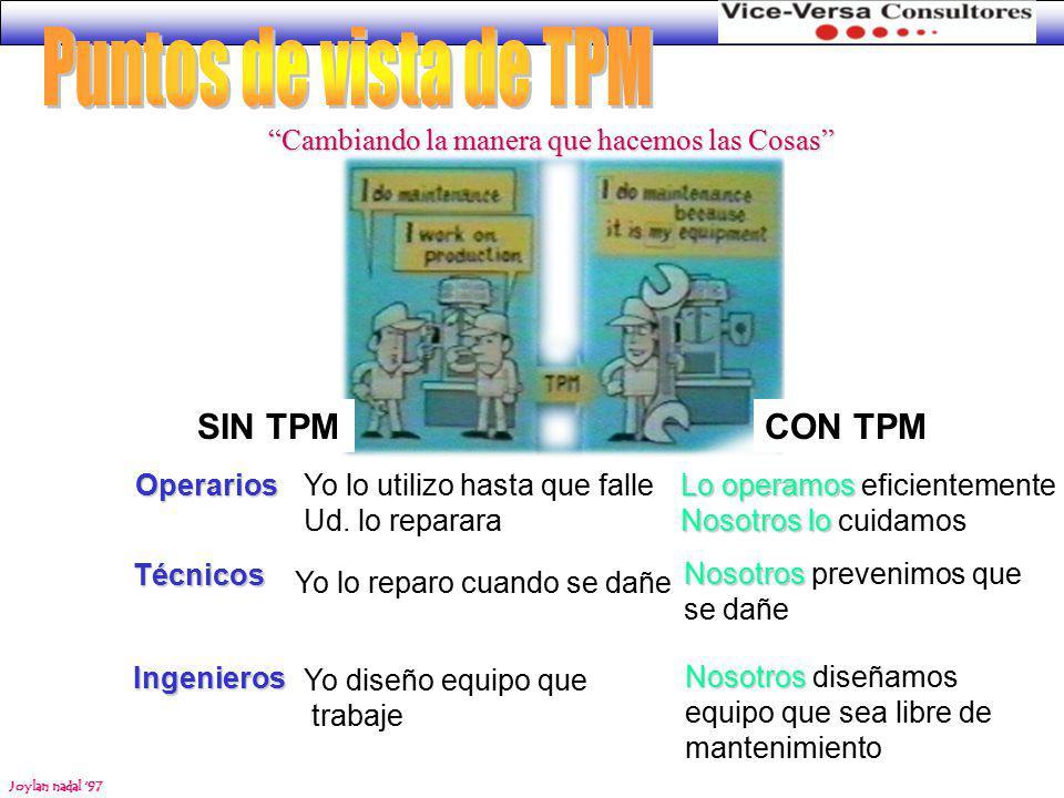 Puntos de vista de TPM SIN TPM CON TPM