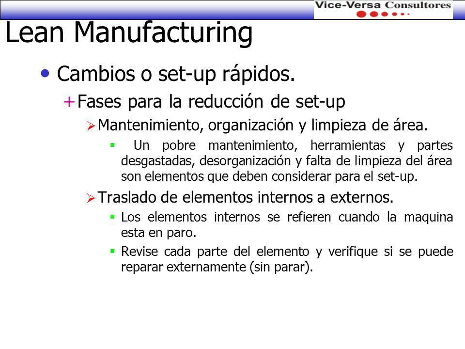 Lean Manufacturing Cambios o set-up rápidos.